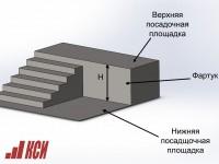 Схема установки подъемника ПТУ-001